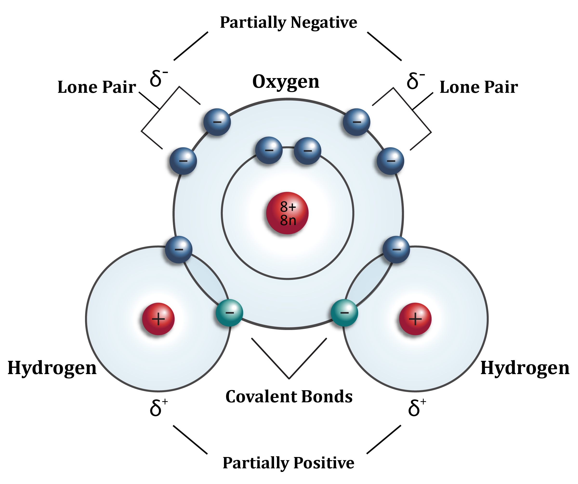 What Is a Chemical Compound  Definition amp Examples